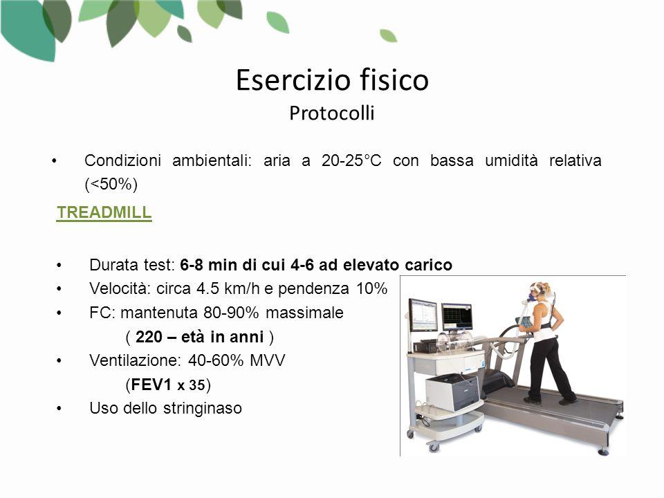 Esercizio fisico Protocolli