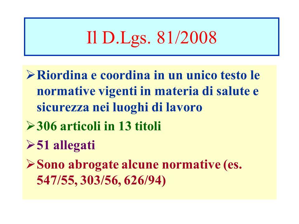 Il D.Lgs. 81/2008 Riordina e coordina in un unico testo le normative vigenti in materia di salute e sicurezza nei luoghi di lavoro.