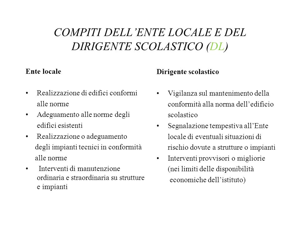 COMPITI DELL'ENTE LOCALE E DEL DIRIGENTE SCOLASTICO (DL)