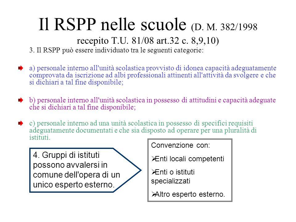Il RSPP nelle scuole (D. M. 382/1998 recepito T. U. 81/08 art. 32 c