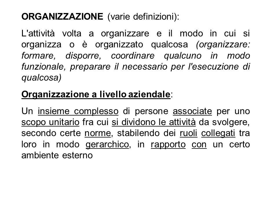 ORGANIZZAZIONE (varie definizioni):