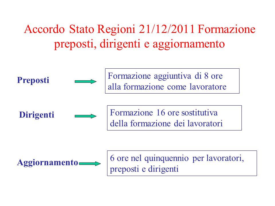 Accordo Stato Regioni 21/12/2011 Formazione preposti, dirigenti e aggiornamento