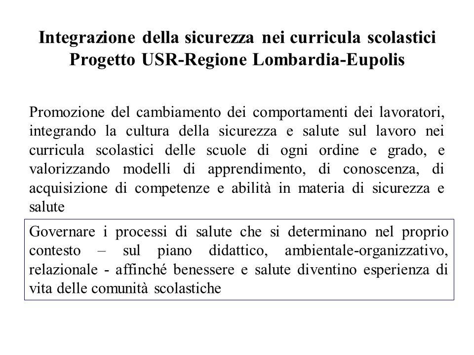Integrazione della sicurezza nei curricula scolastici Progetto USR-Regione Lombardia-Eupolis