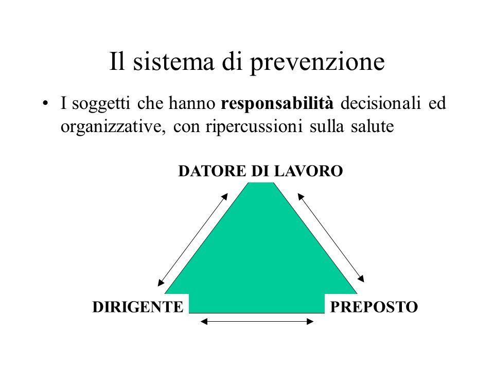 Il sistema di prevenzione