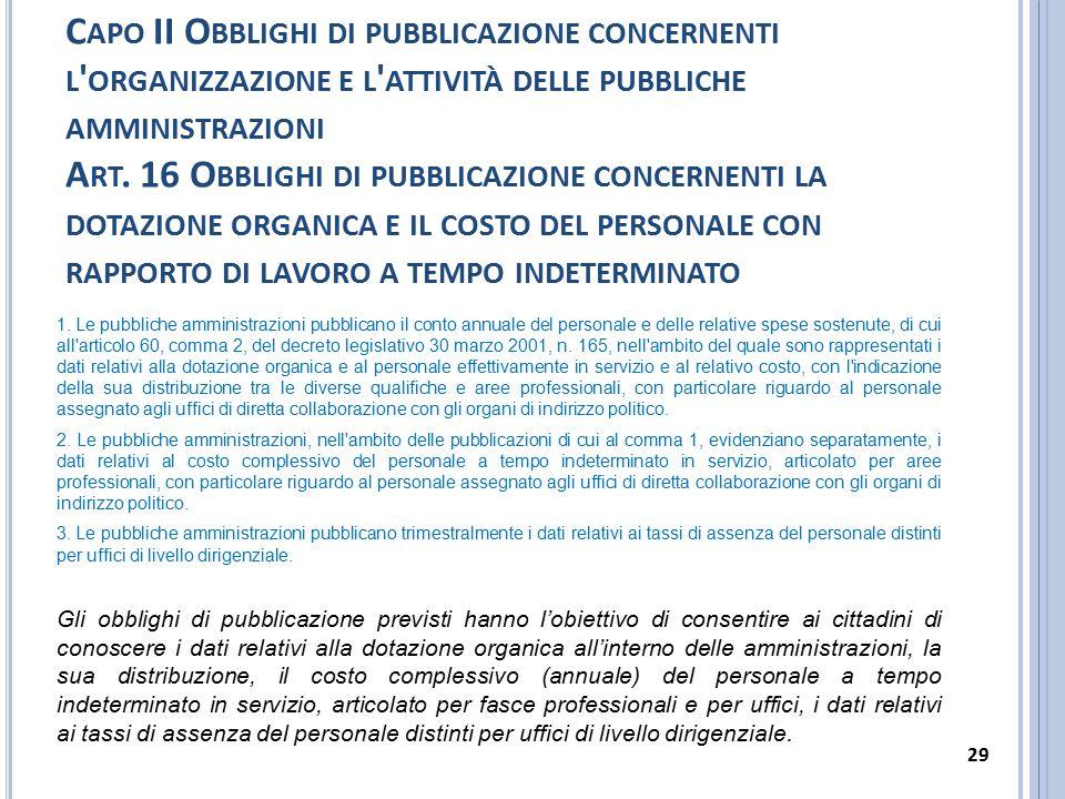 Capo II Obblighi di pubblicazione concernenti l organizzazione e l attività delle pubbliche amministrazioni Art. 16 Obblighi di pubblicazione concernenti la dotazione organica e il costo del personale con rapporto di lavoro a tempo indeterminato