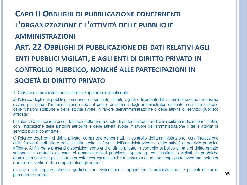 Capo II Obblighi di pubblicazione concernenti l organizzazione e l attività delle pubbliche amministrazioni Art. 22 Obblighi di pubblicazione dei dati relativi agli enti pubblici vigilati, e agli enti di diritto privato in controllo pubblico, nonché alle partecipazioni in società di diritto privato