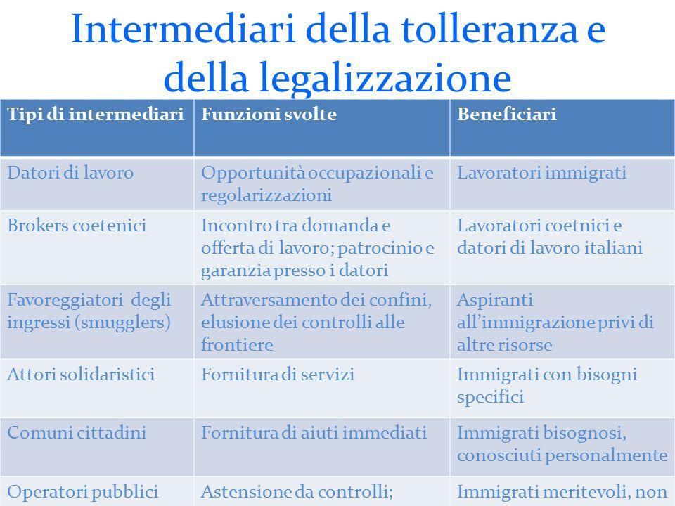 Intermediari della tolleranza e della legalizzazione