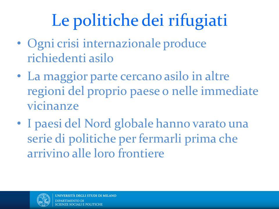 Le politiche dei rifugiati