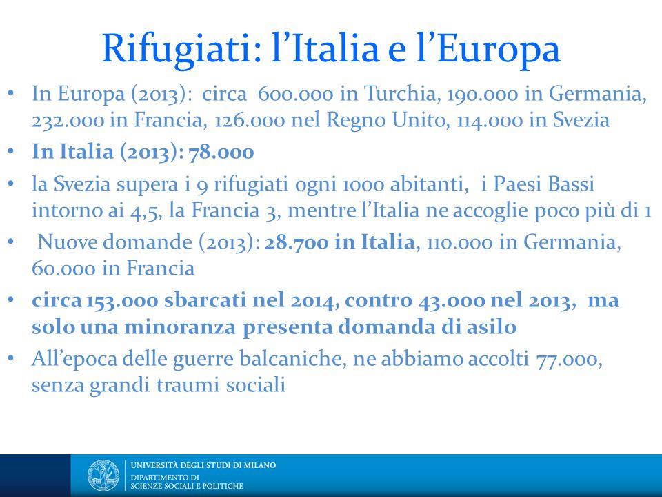Rifugiati: l'Italia e l'Europa