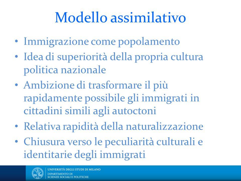 Modello assimilativo Immigrazione come popolamento