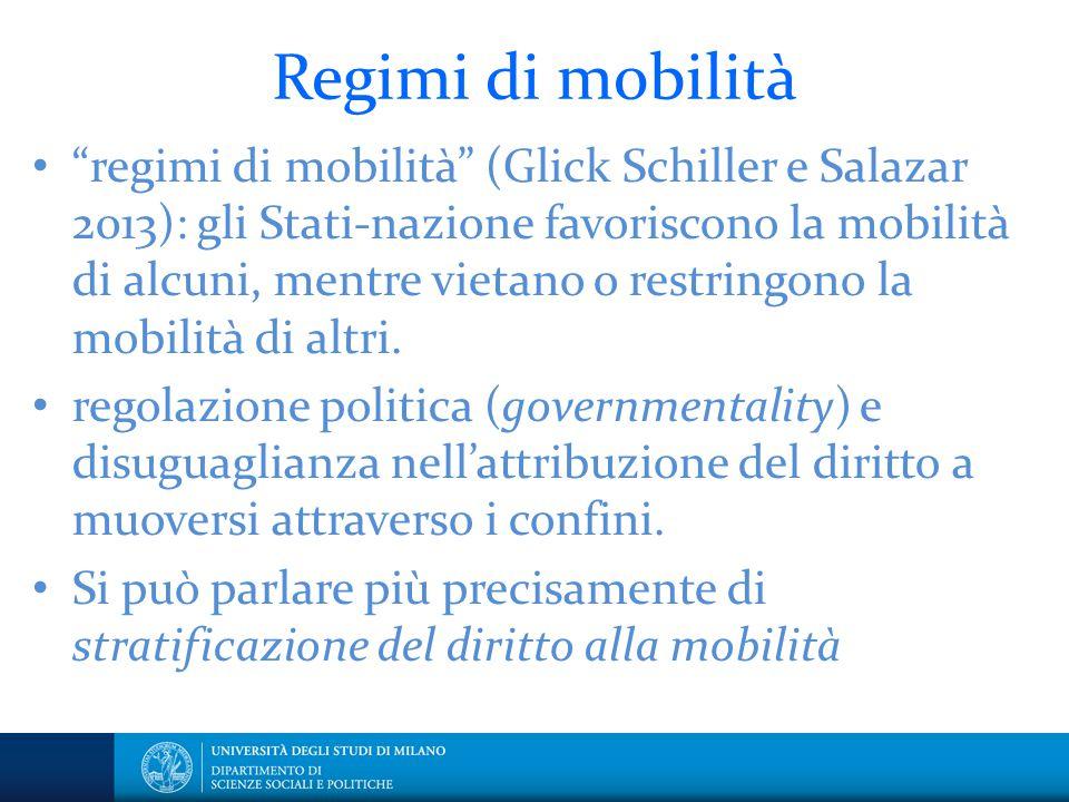 Regimi di mobilità