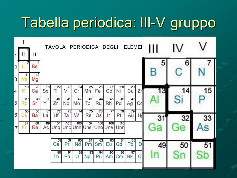 Tabella periodica: III-V gruppo