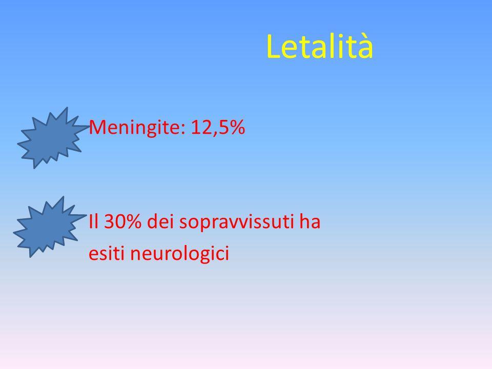 Letalità Meningite: 12,5% Il 30% dei sopravvissuti ha