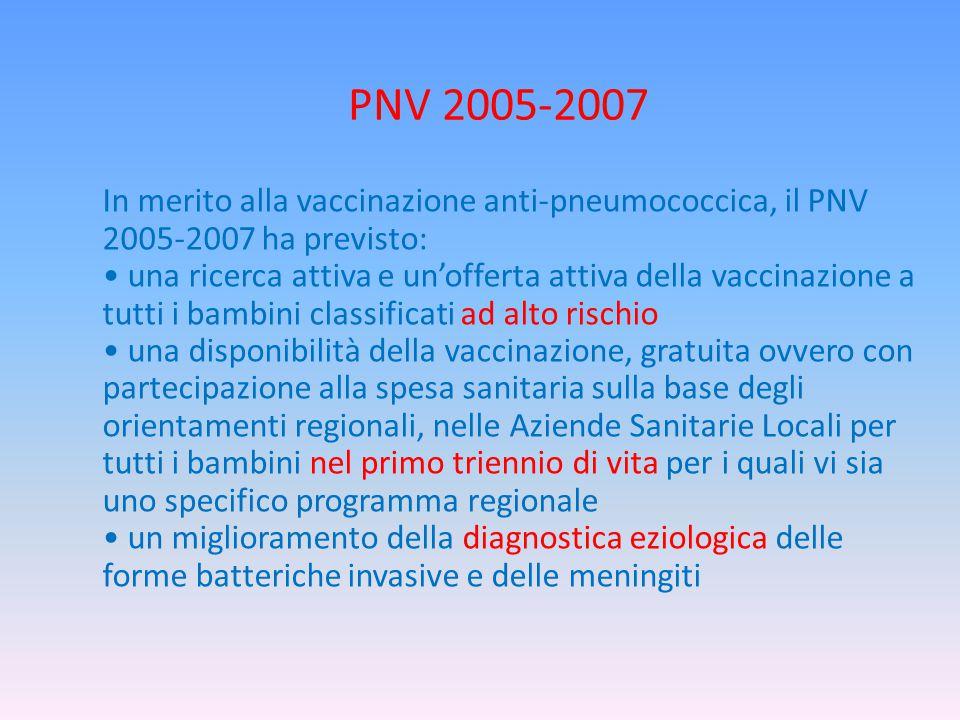 PNV 2005-2007