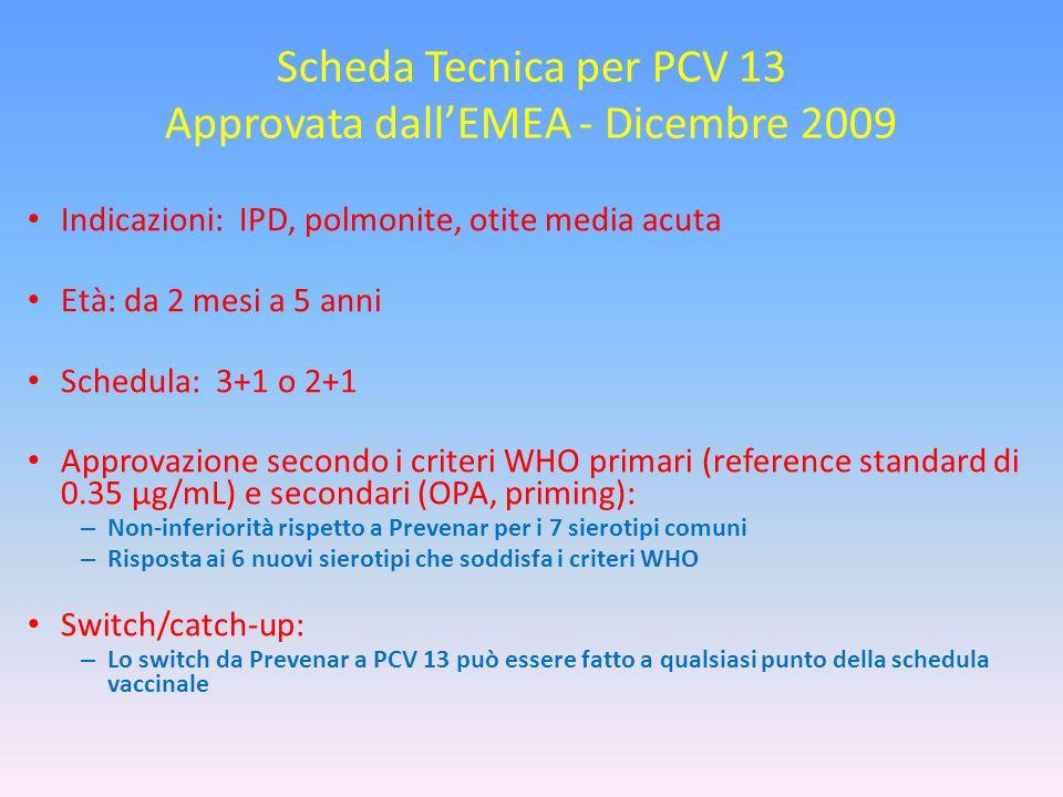 Scheda Tecnica per PCV 13 Approvata dall'EMEA - Dicembre 2009