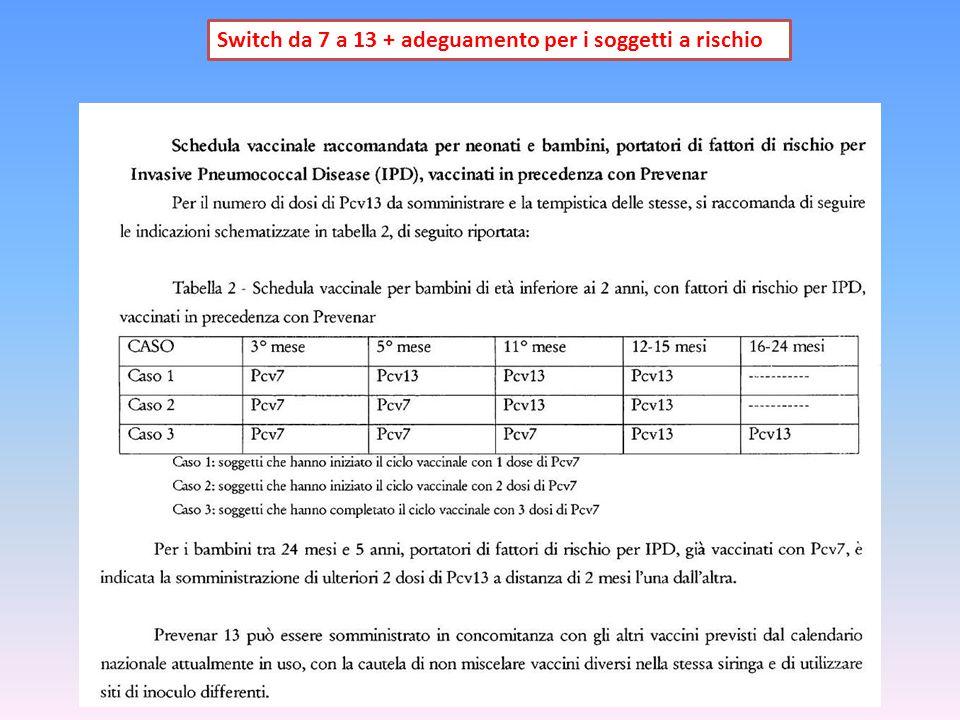 Switch da 7 a 13 + adeguamento per i soggetti a rischio