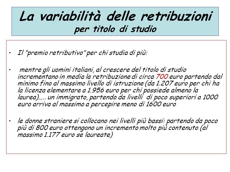 La variabilità delle retribuzioni per titolo di studio