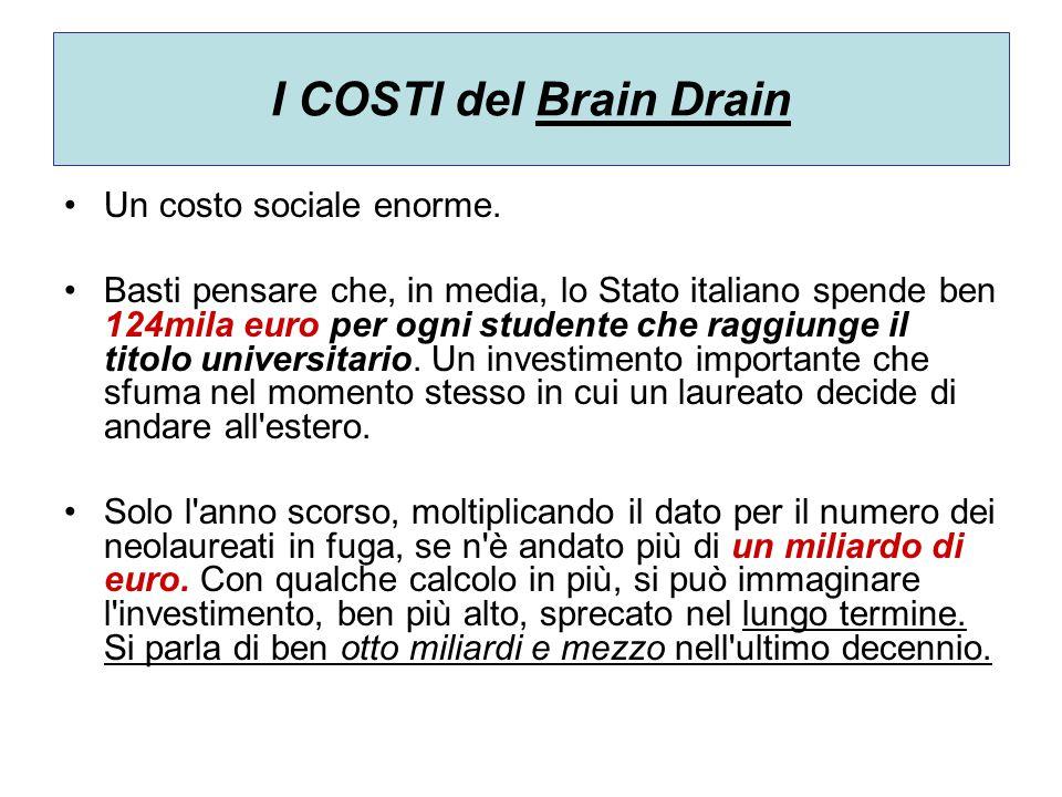 I COSTI del Brain Drain Un costo sociale enorme.