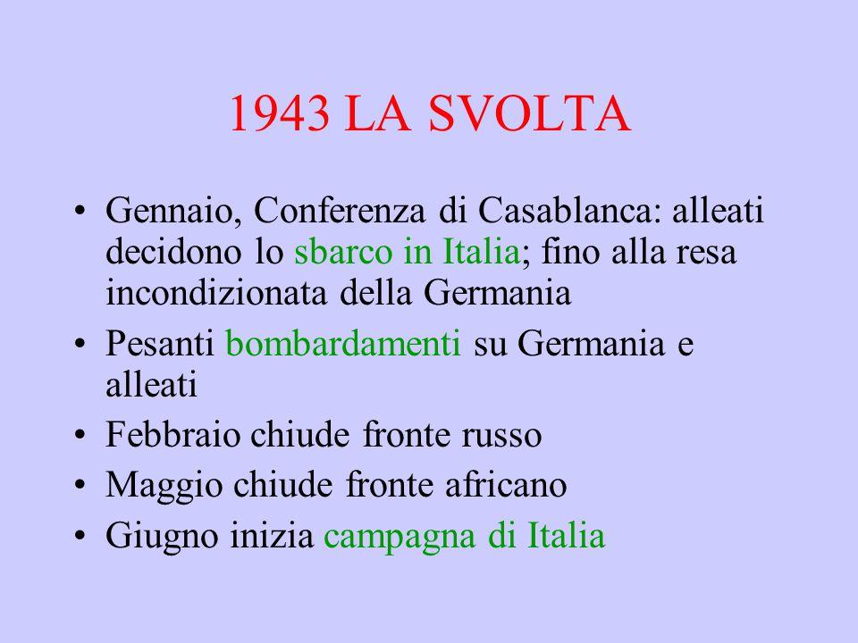 1943 LA SVOLTA Gennaio, Conferenza di Casablanca: alleati decidono lo sbarco in Italia; fino alla resa incondizionata della Germania.
