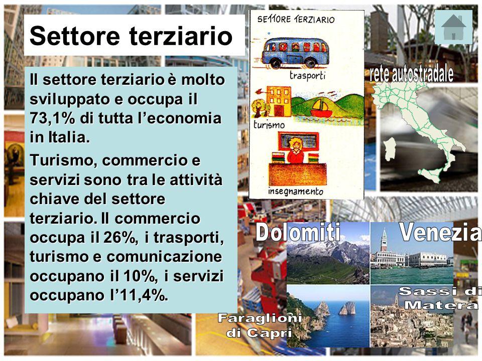 Faraglioni di Capri. Sassi di. Matera. Venezia. Dolomiti. rete autostradale. Settore terziario.