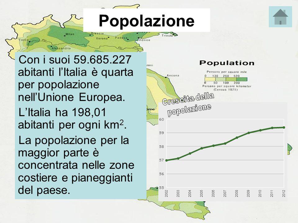 Popolazione Con i suoi 59.685.227 abitanti l'Italia è quarta per popolazione nell'Unione Europea. L'Italia ha 198,01 abitanti per ogni km2.