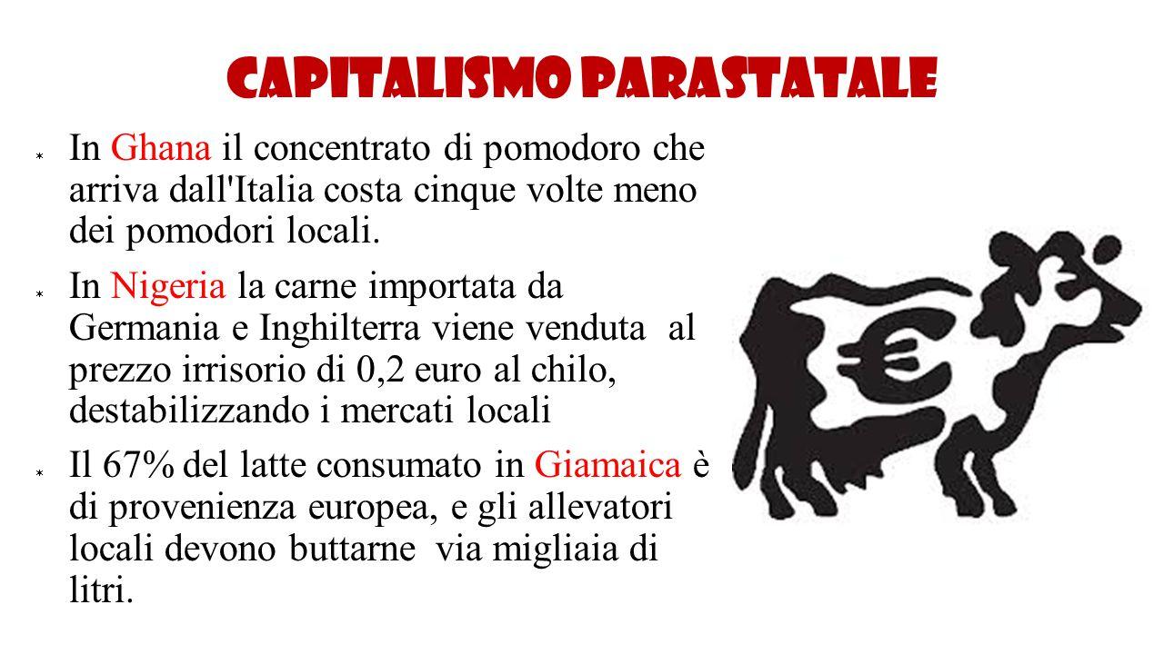 Capitalismo parastatale