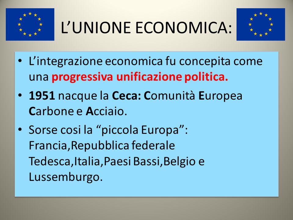 L'UNIONE ECONOMICA: L'integrazione economica fu concepita come una progressiva unificazione politica.