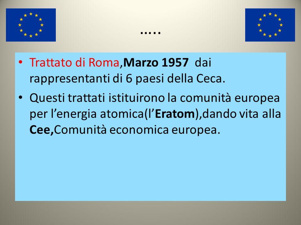 ….. Trattato di Roma,Marzo 1957 dai rappresentanti di 6 paesi della Ceca.