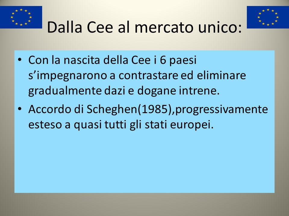 Dalla Cee al mercato unico: