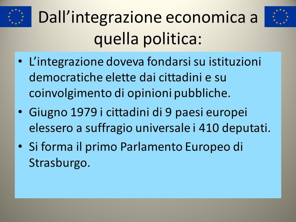 Dall'integrazione economica a quella politica: