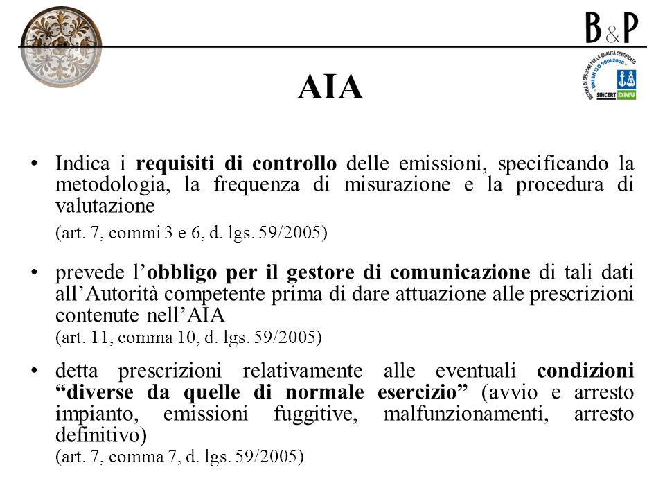 AIA Indica i requisiti di controllo delle emissioni, specificando la metodologia, la frequenza di misurazione e la procedura di valutazione.