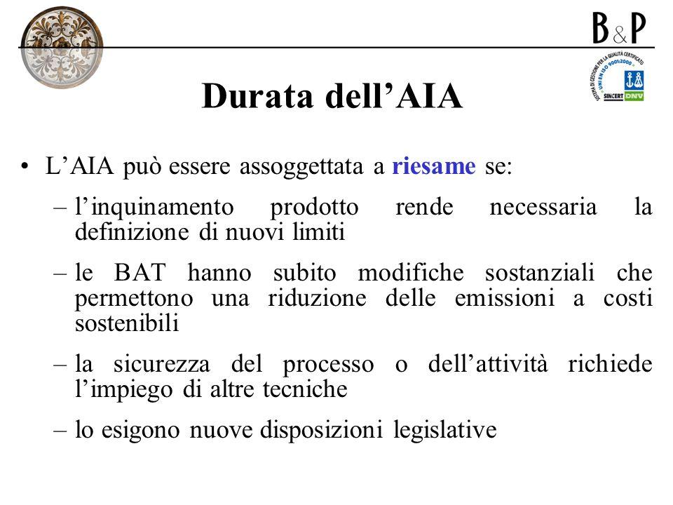 Durata dell'AIA L'AIA può essere assoggettata a riesame se: