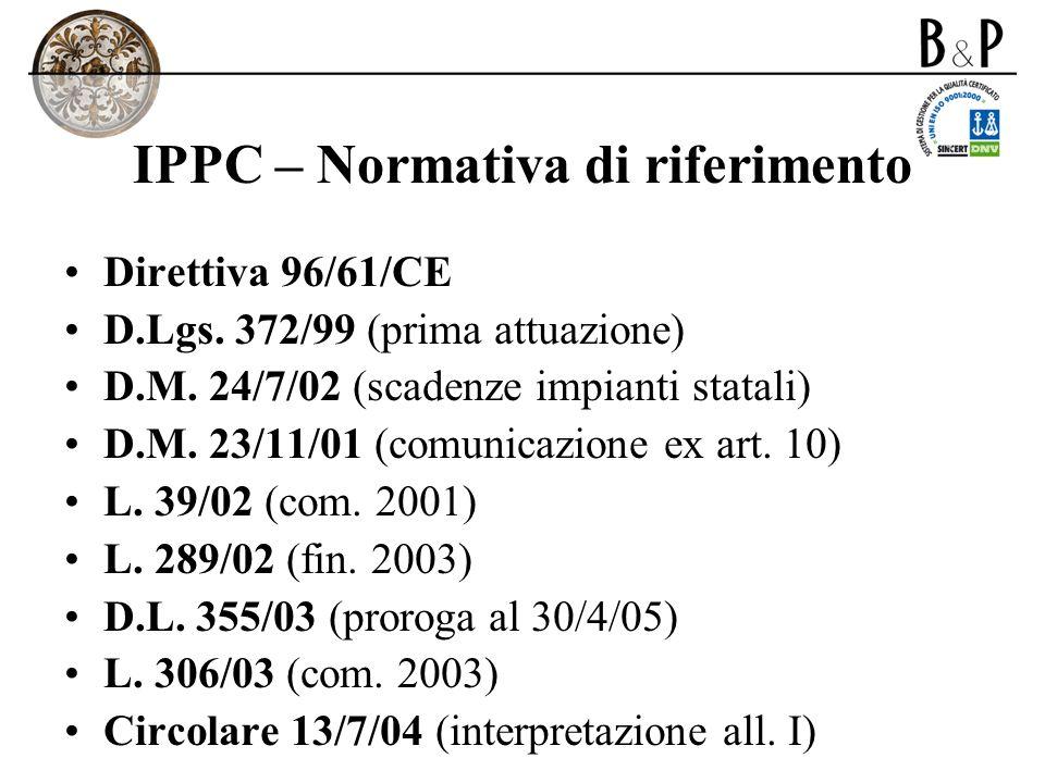 IPPC – Normativa di riferimento