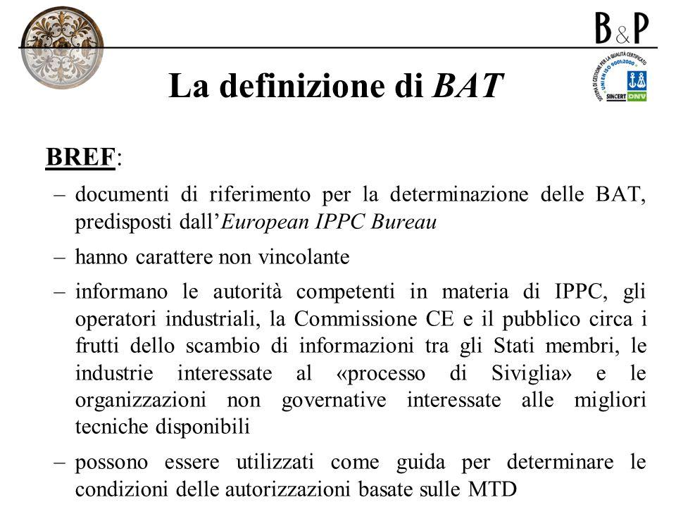 La definizione di BAT BREF: