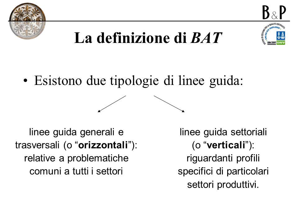 La definizione di BAT Esistono due tipologie di linee guida: