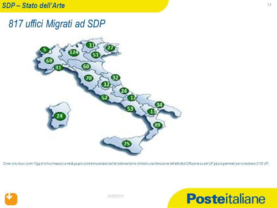 817 uffici Migrati ad SDP SDP – Stato dell'Arte 14 03/06/2010