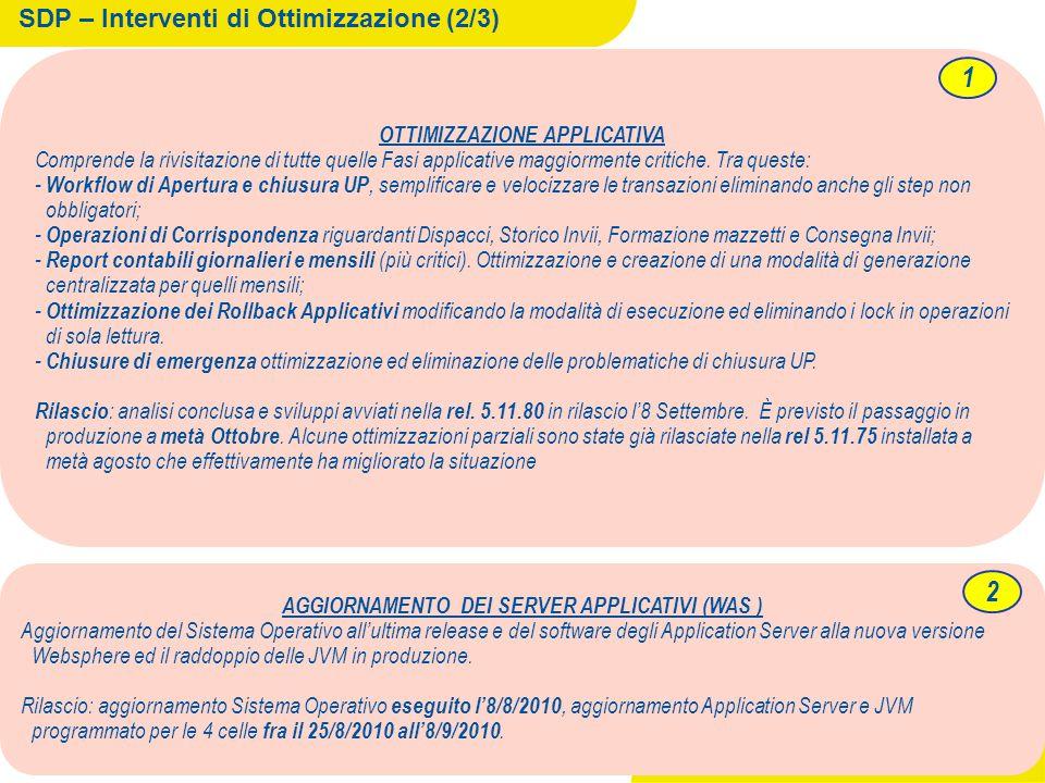 SDP – Interventi di Ottimizzazione (2/3)
