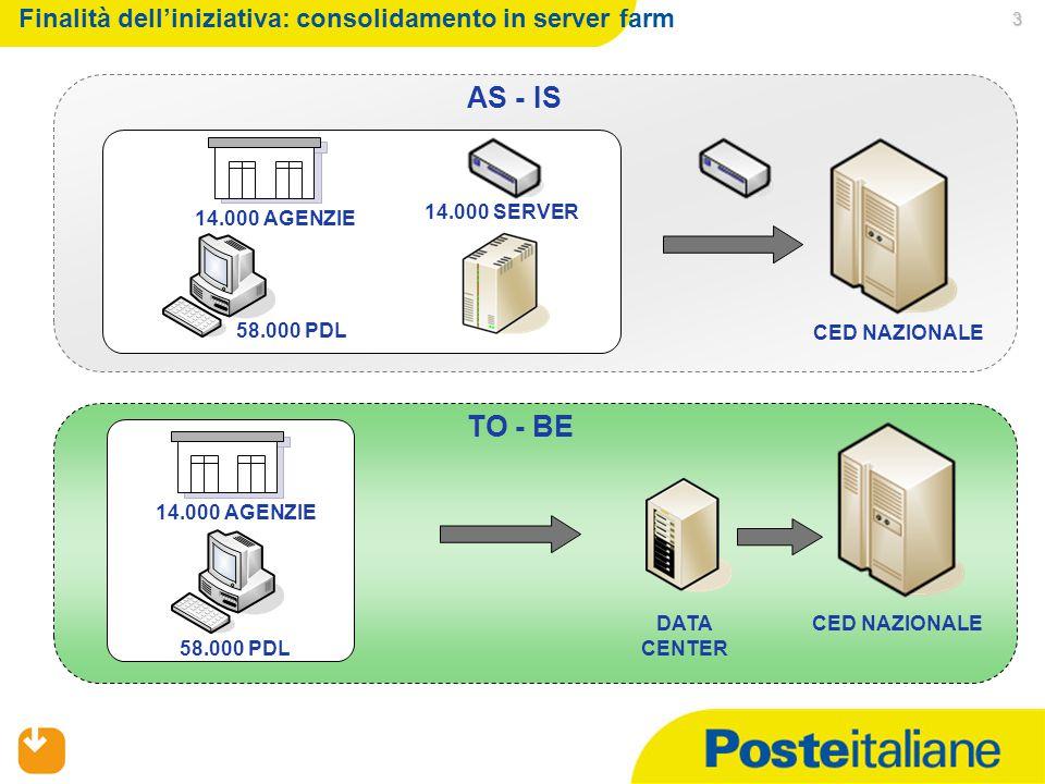 Finalità dell'iniziativa: consolidamento in server farm