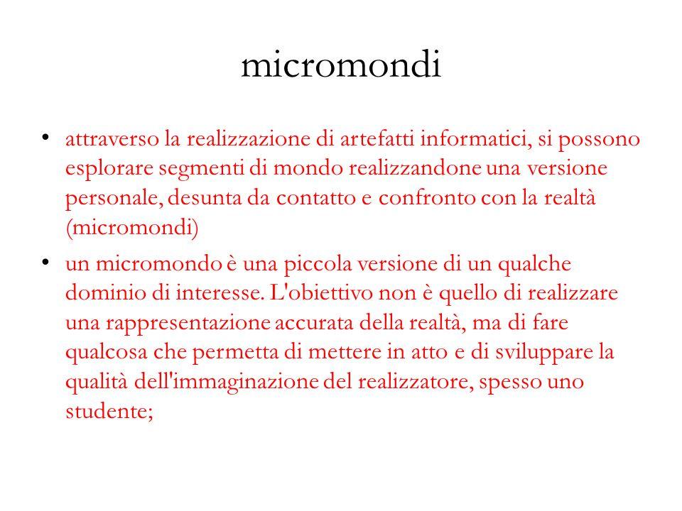 micromondi