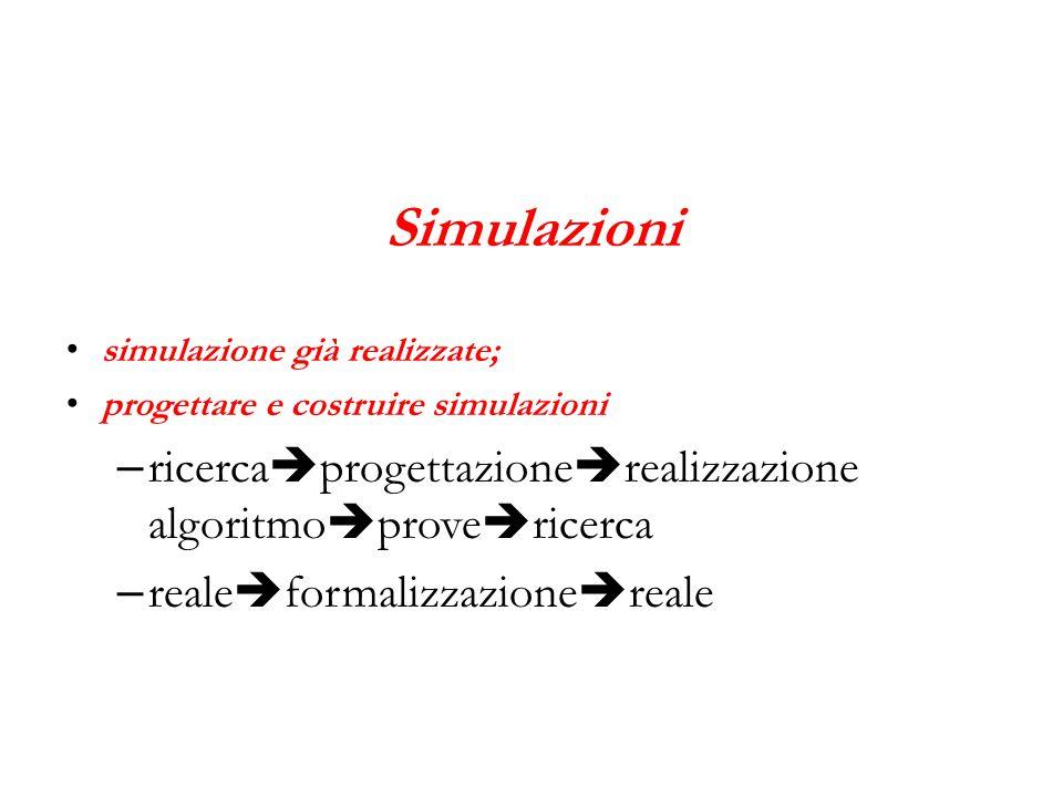 Simulazioni simulazione già realizzate; progettare e costruire simulazioni. ricercaprogettazionerealizzazione algoritmoprovericerca.