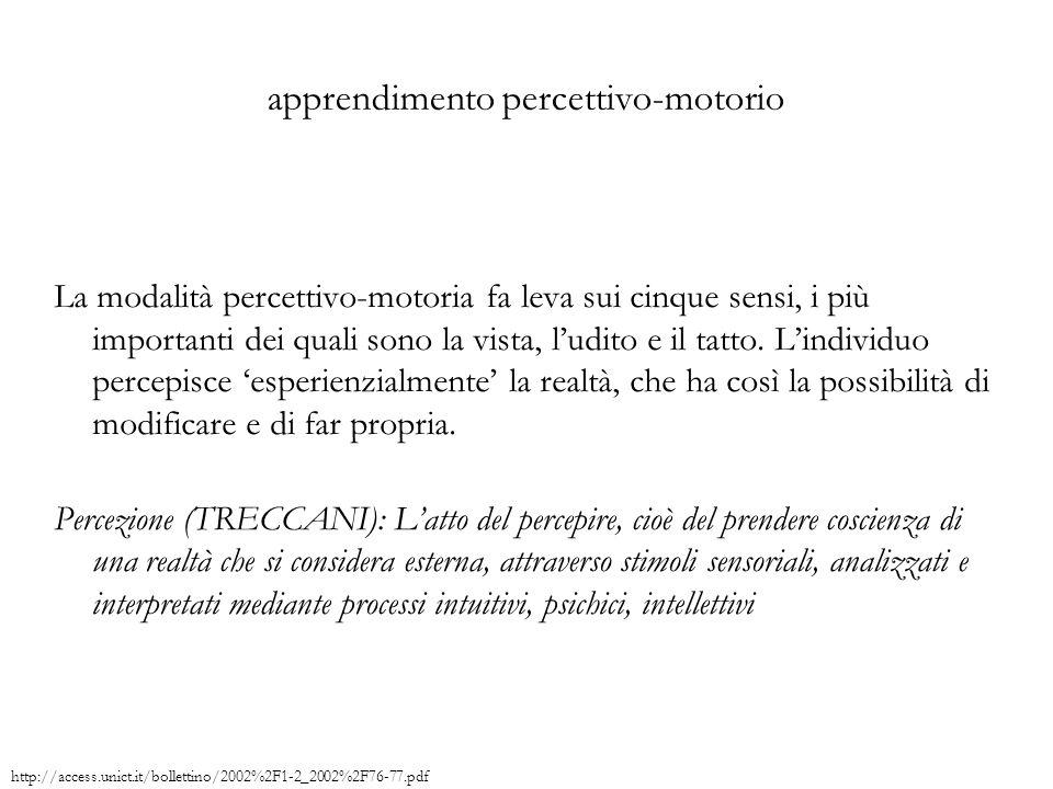 apprendimento percettivo-motorio