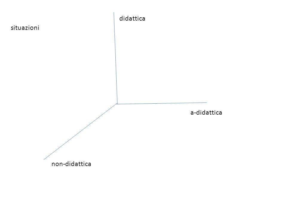 didattica situazioni a-didattica non-didattica