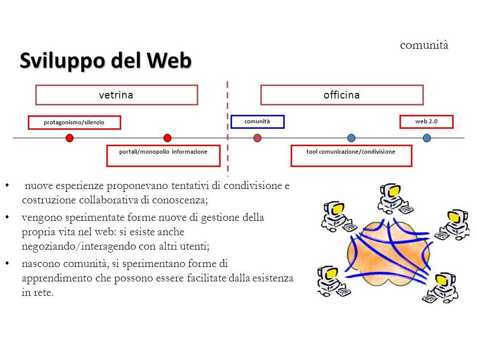 Sviluppo del Web comunità vetrina officina