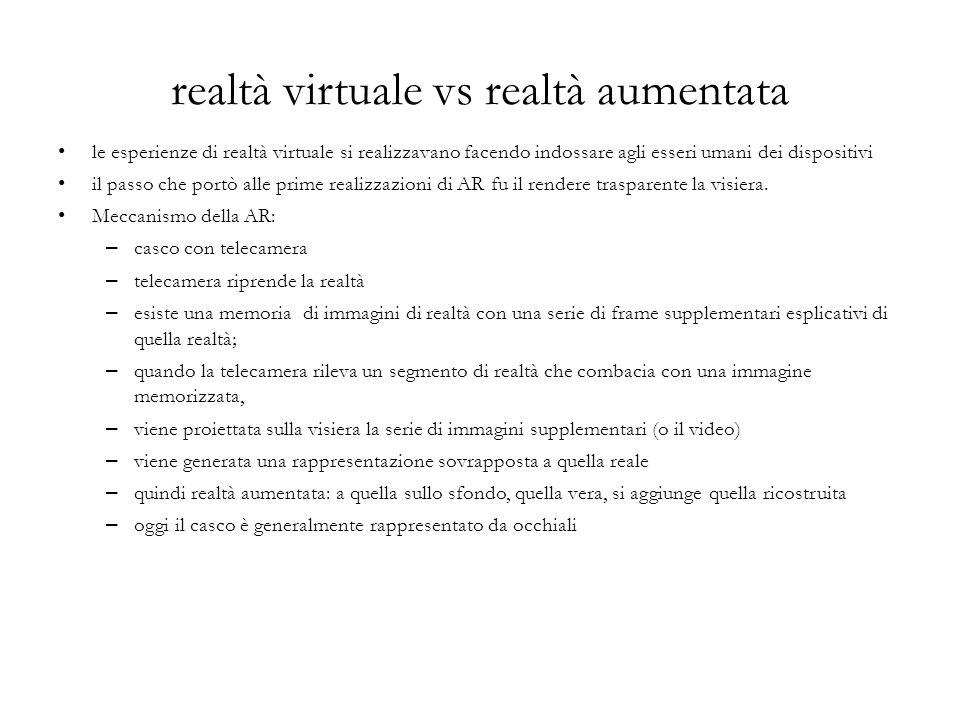 realtà virtuale vs realtà aumentata