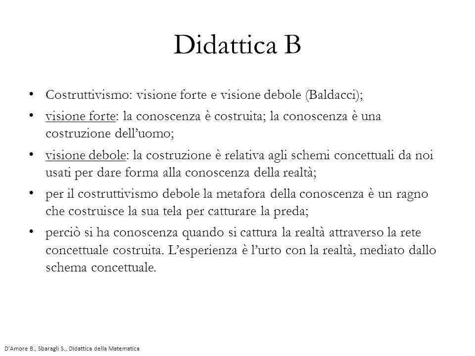 Didattica B Costruttivismo: visione forte e visione debole (Baldacci);