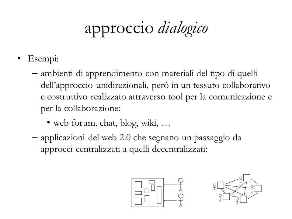 approccio dialogico Esempi: