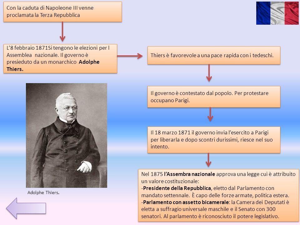 Con la caduta di Napoleone III venne proclamata la Terza Repubblica