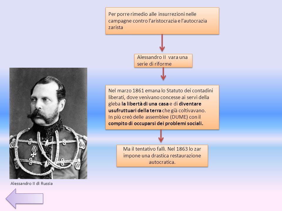 Alessandro II vara una serie di riforme