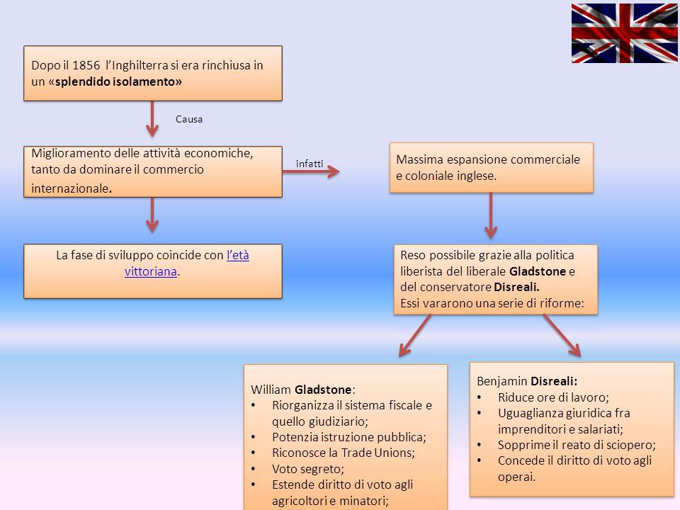 Massima espansione commerciale e coloniale inglese.