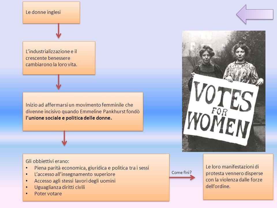 Piena parità economica, giuridica e politica tra i sessi